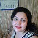 Знакомства с женщинами Кемерово