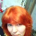 Сайт знакомств с женщинами Шарыпово