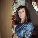 Знакомства с женщинами Острогожск