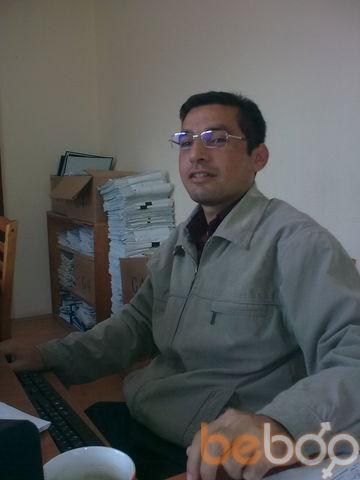 Фото мужчины asss, Имишли, Азербайджан, 40