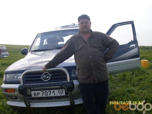 Фото мужчины gif1976, Худжанд, Таджикистан, 40